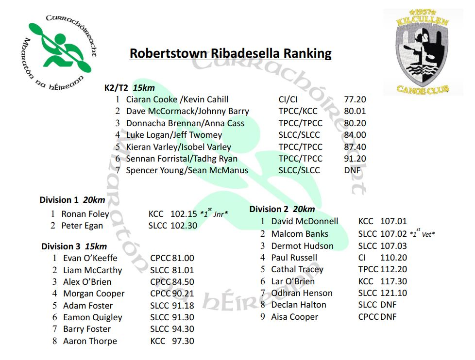 Roberstown Result1